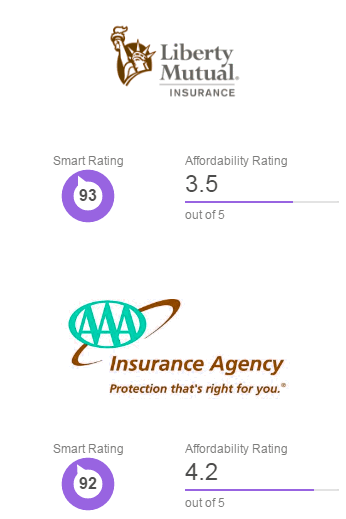 car insurance quotes massachusetts