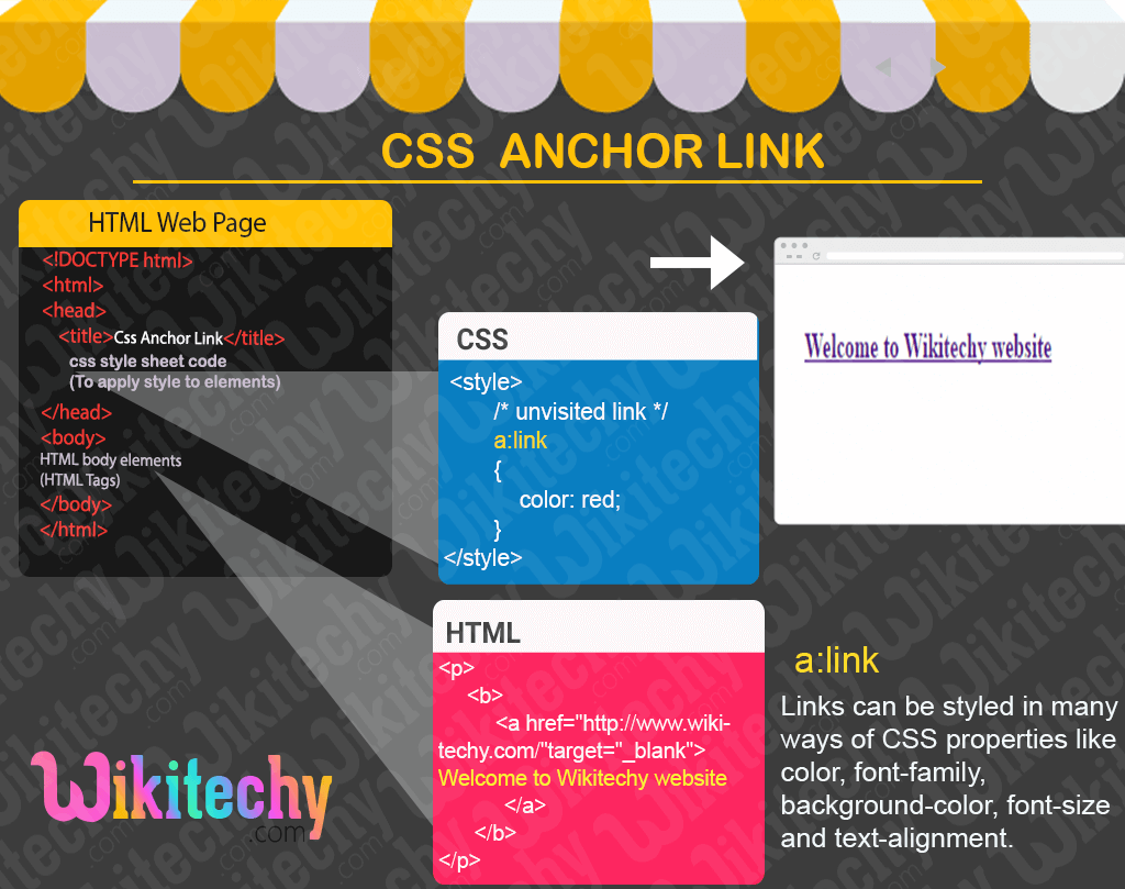 100 css page background color coloring download for Anchor decoration css
