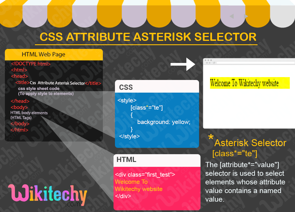 CSS Attribute Asterisk Selector