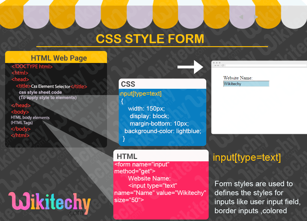 Css Form style