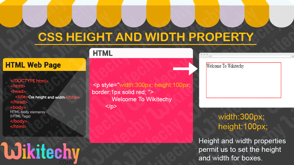 CSS height and width property