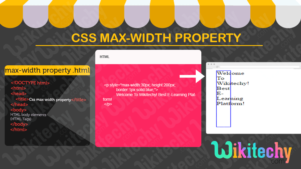 CSS max width property