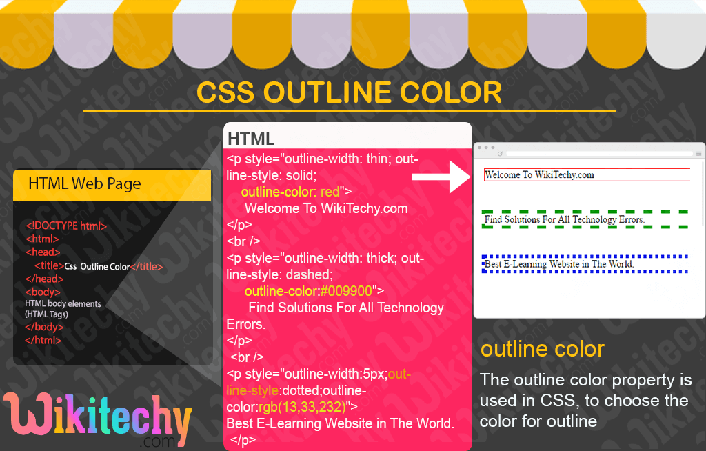 CSS Outline color