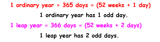 Counting of odd days