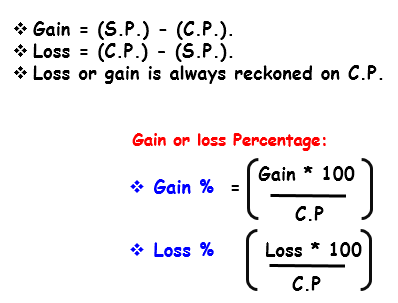 Gain or loss Percentage