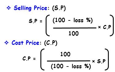 loss formula