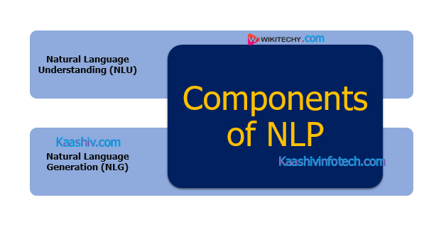 NLP  Components